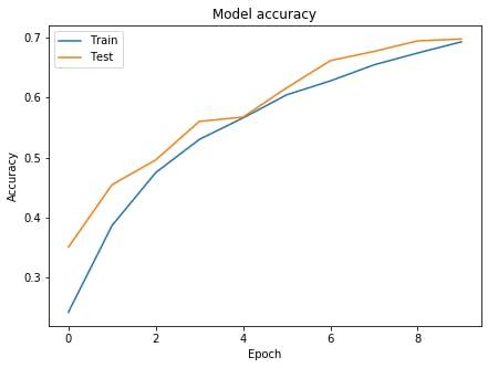 CIFAR10-func-graph1.png