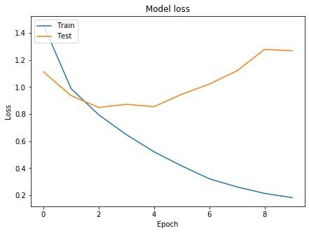CIFAR10-seq-graph2.png