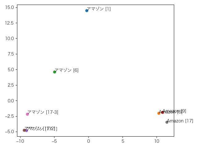distribution_l10.png