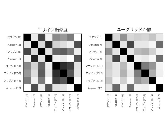 similarity_l6.png