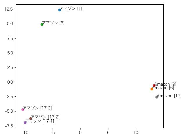 distribution_l6.png