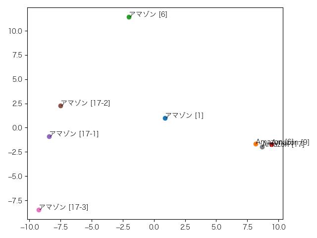 distribution_l11.png