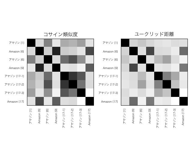 similarity_l8.png
