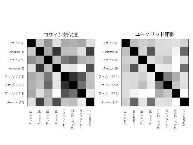 similarity_l11.png