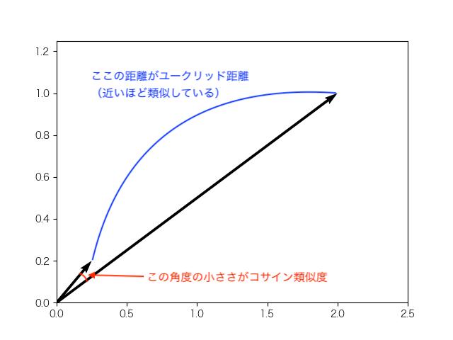 similarity_diff_sample.png