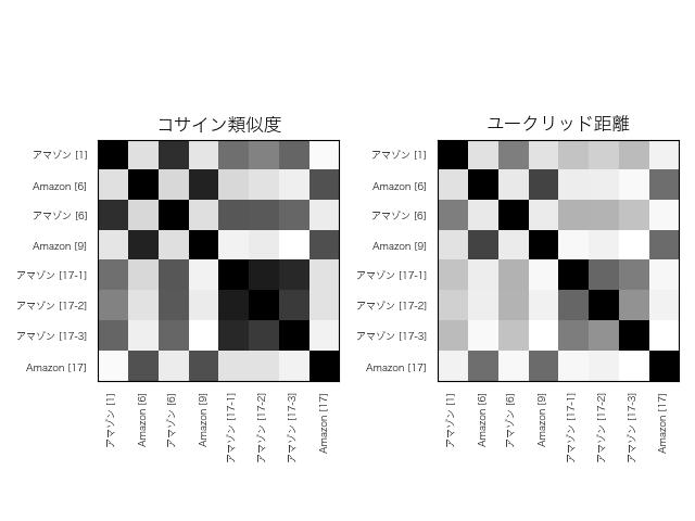 similarity_l5.png