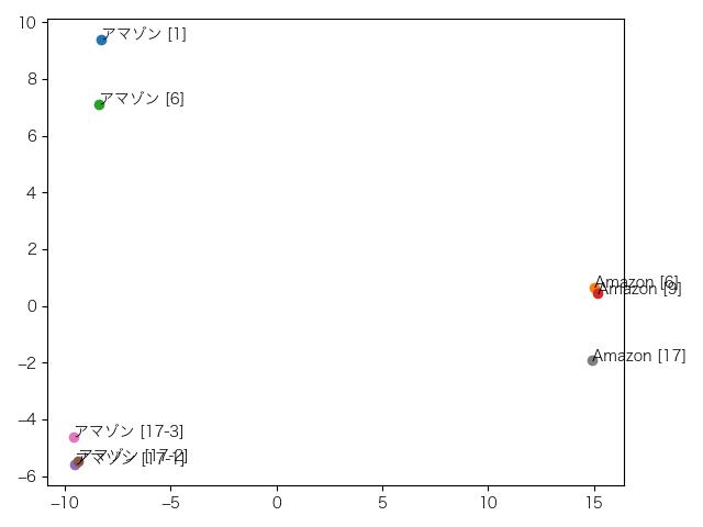 distribution_l1.png