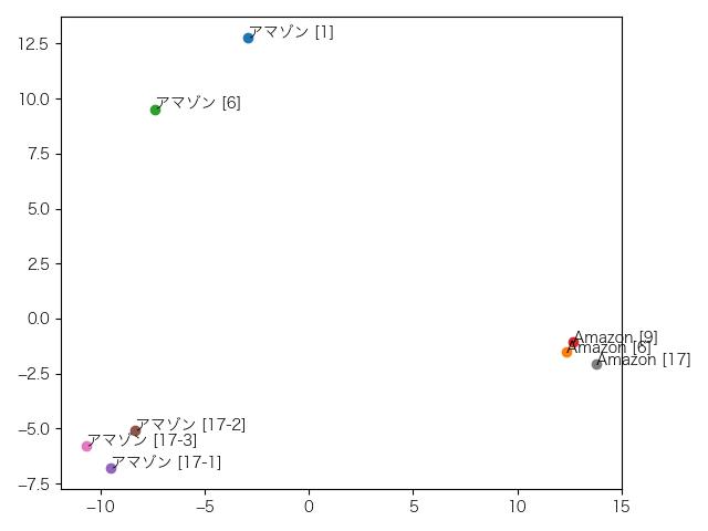 distribution_l7.png