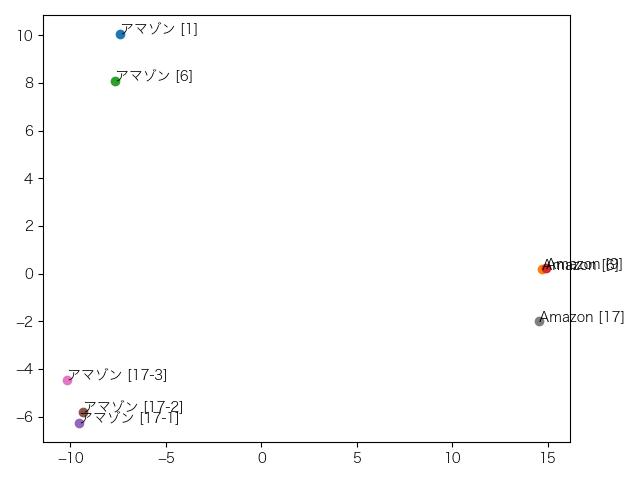 distribution_l2.png