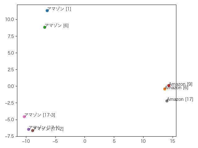 distribution_l4.png