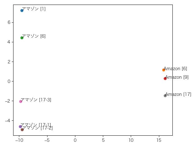 distribution_l0.png