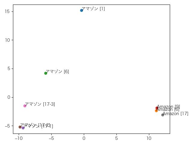 distribution_l9.png