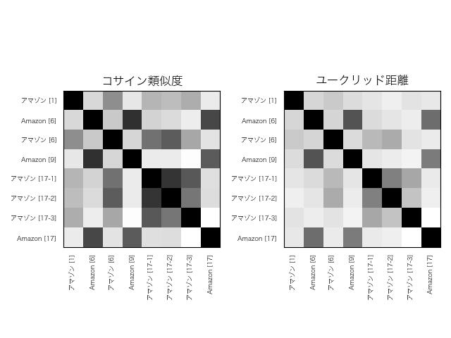 similarity_l10.png