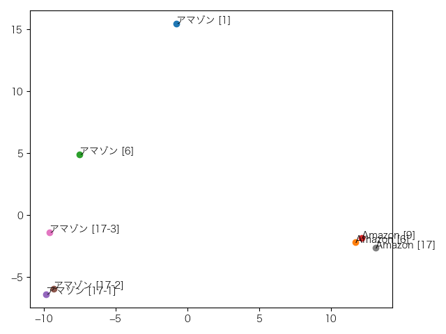 distribution_l8.png