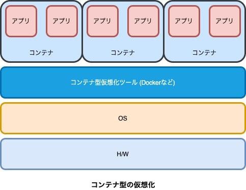Container_diagram.jpg