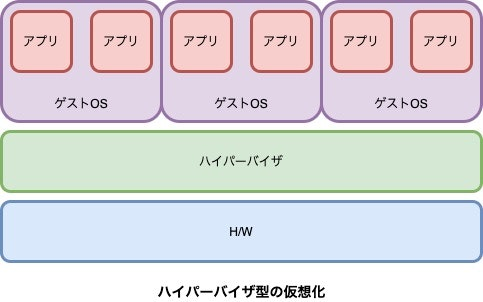 hypervisor_diagram.jpg