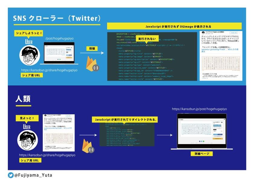 システム構成シェア.jpg