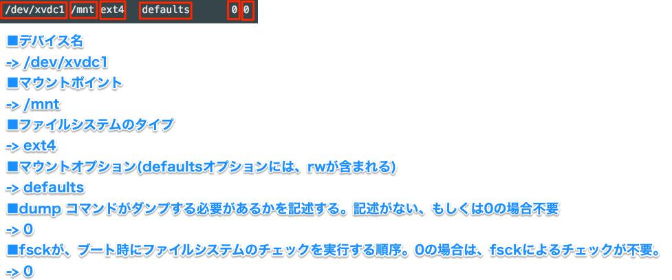 「初心者がLinuxでディスク追加をする_´・ω・`_」を編集_-_Qiita.png