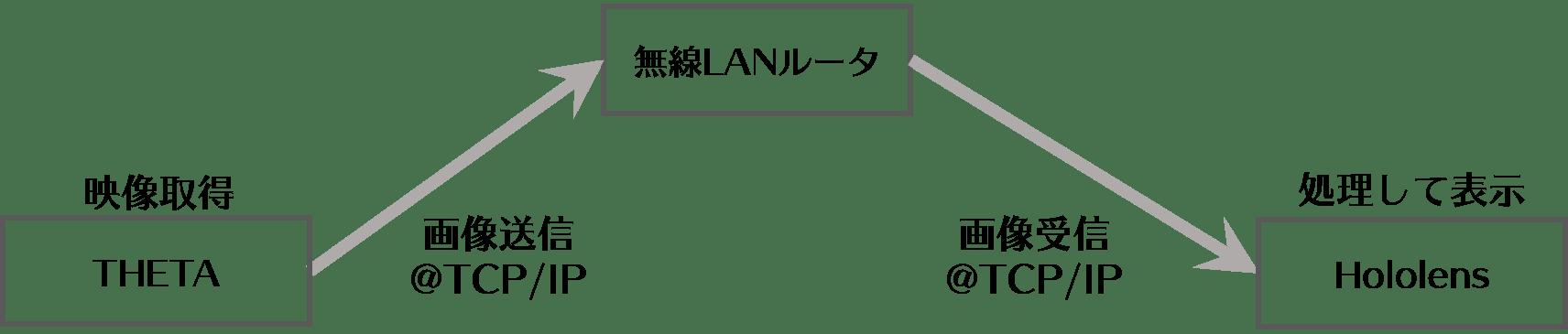 図3_Fix.png