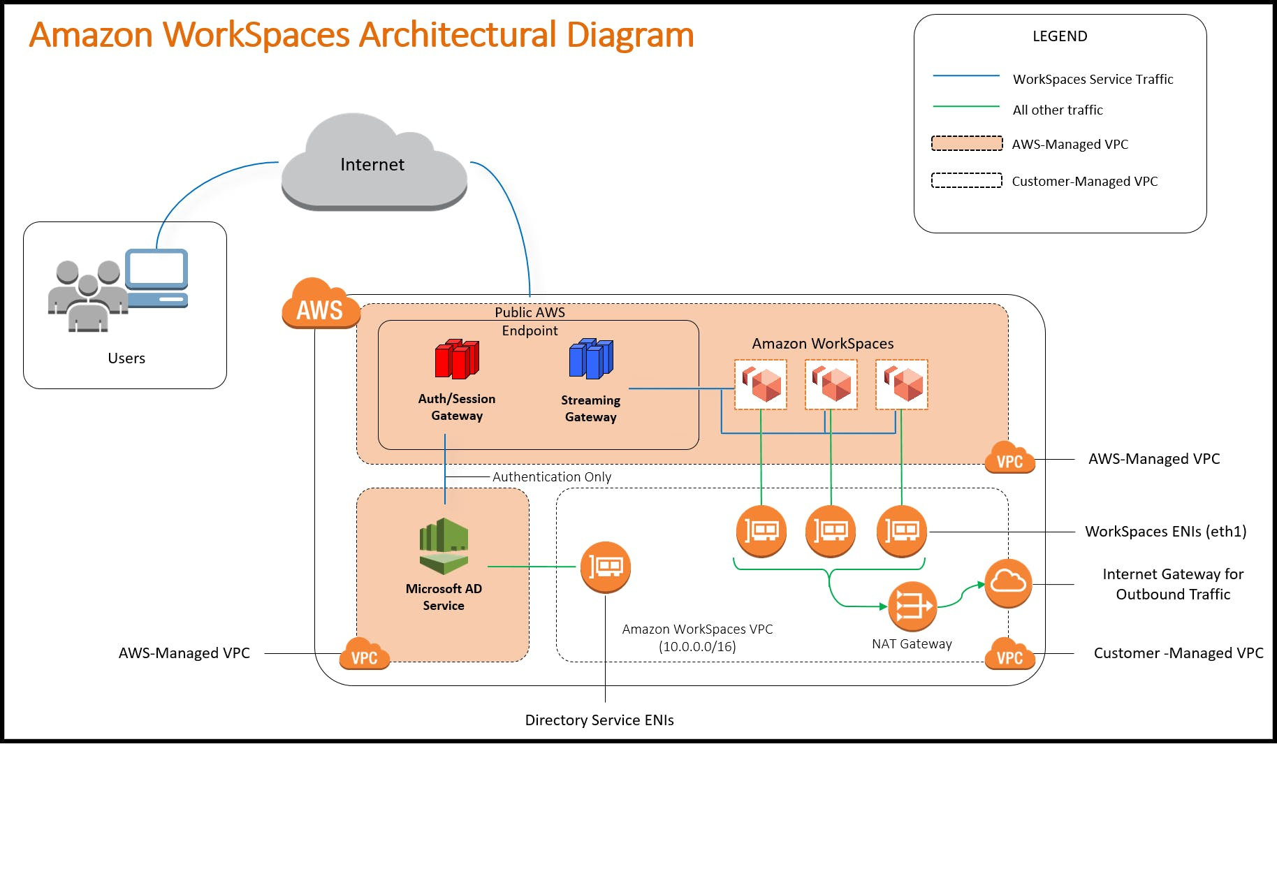 architectural_diagram-new.png