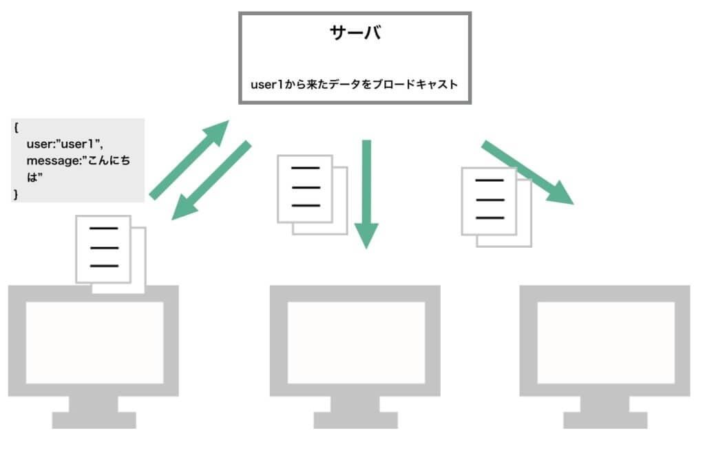 line-gazo.jpg