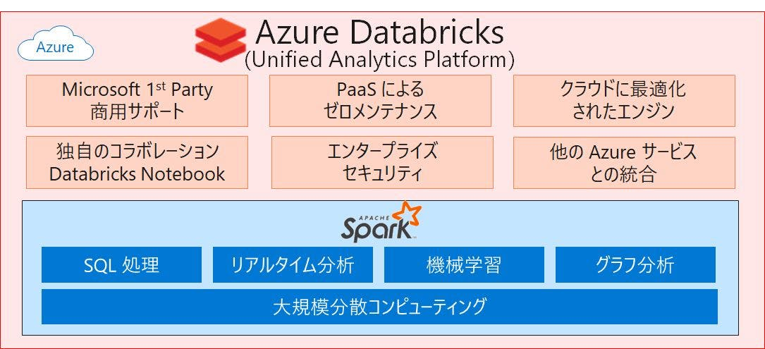 DatabricksOverview01.jpg