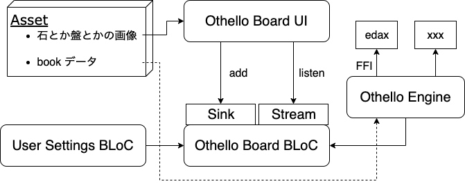 othello_board_architecture.png