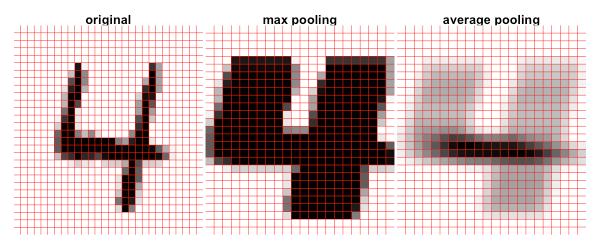 all-pooling-yoko.png