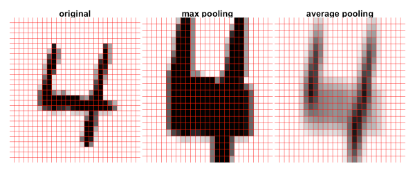 all-pooling-tate.png