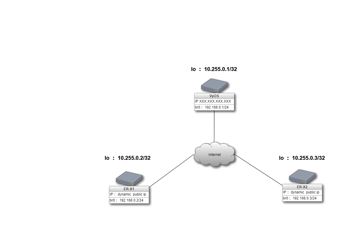 Network Diagram.png