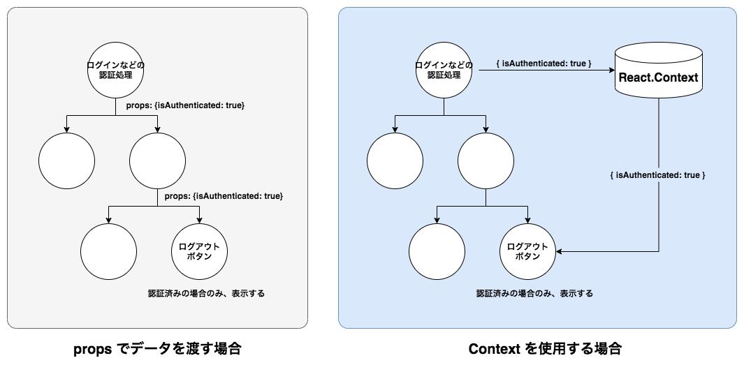 context.provider.png