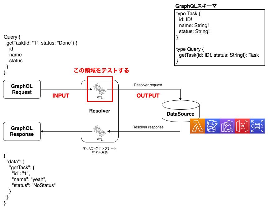 openapi-ユニットテスト.png