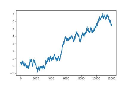 11_MCMC_ニューラルネットワーク.png