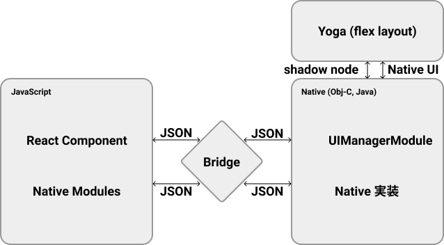 react-native-architecture.png
