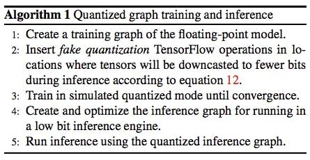 論文読み】Quantization and Training of Neural Networks for Efficient