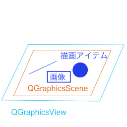 Qt_ImageView_Component.png