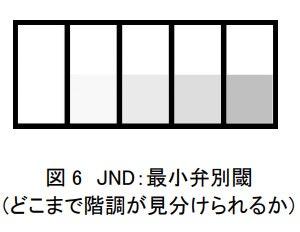 JND.jpg