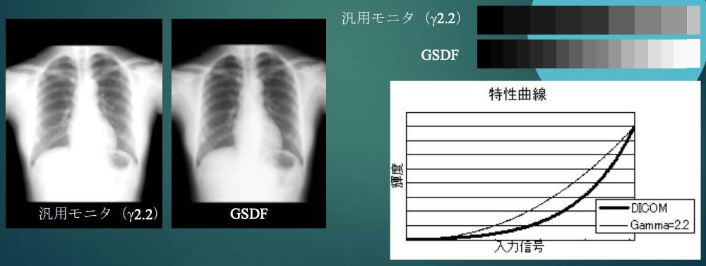 Gamma-GSDF.png