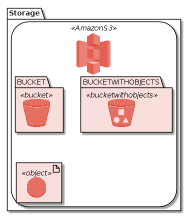 Storage-S3.png
