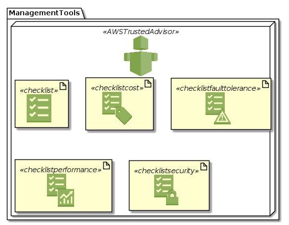 ManagementTools-AWSTrustedAdvisor.png