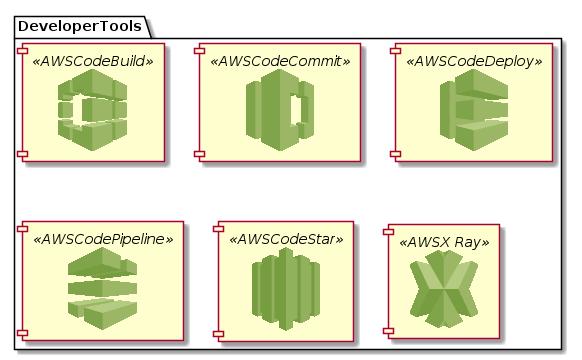 DeveloperTools.png