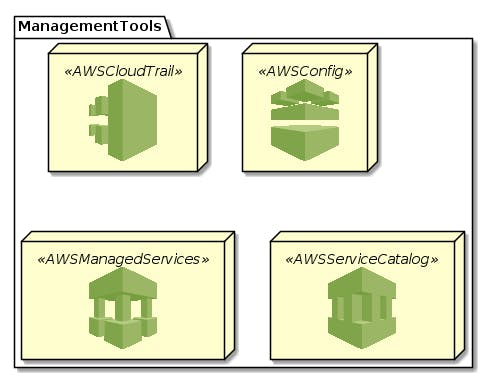 ManagementTools-Others.png
