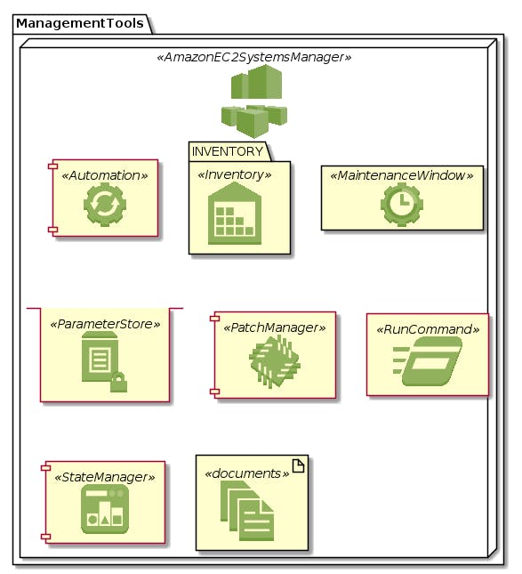 ManagementTools-AmazonEC2SystemsManager.png