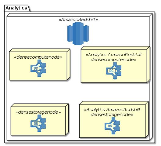 Analytics-Redshift.png