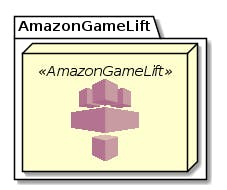 AmazonGameLift.png