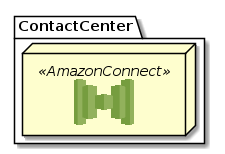 AmazonConnect.png