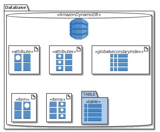 Database-DynamoDB.png