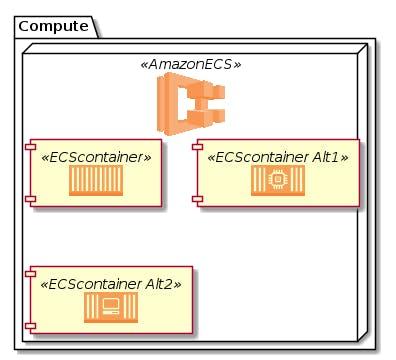 Compute-ECS.png