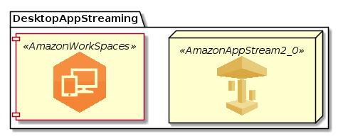 DesktopAppStreaming.png