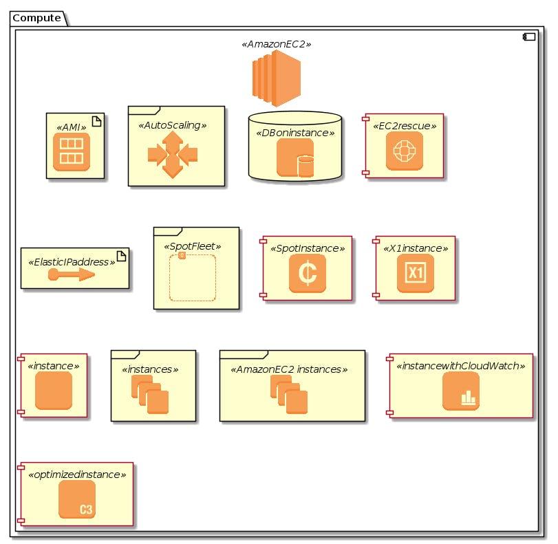 Compute-EC2.png